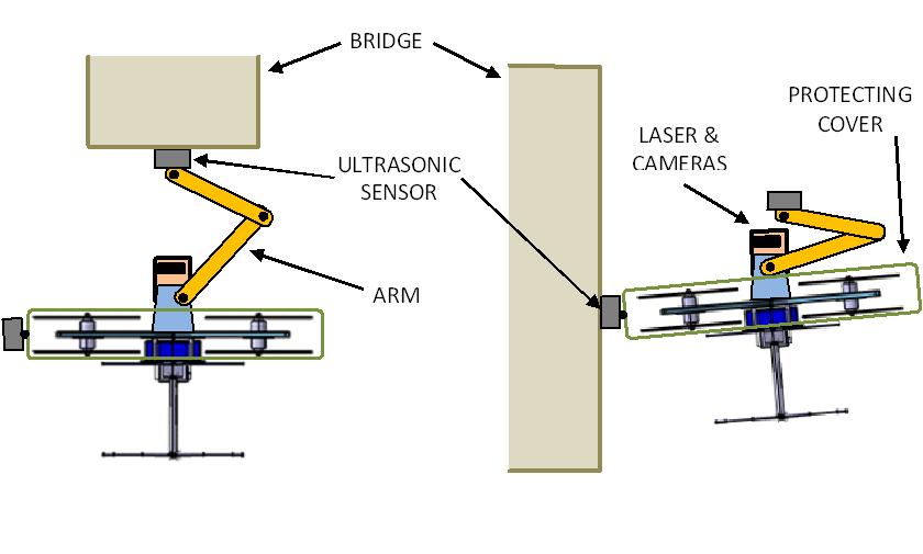 AEROBI figure 1